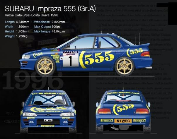 Subaru Impreza 555 N1WRC